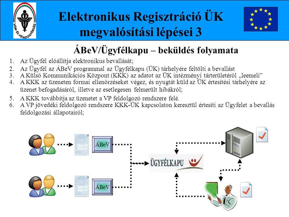 Elektronikus Regisztráció ÜK megvalósítási lépései 3