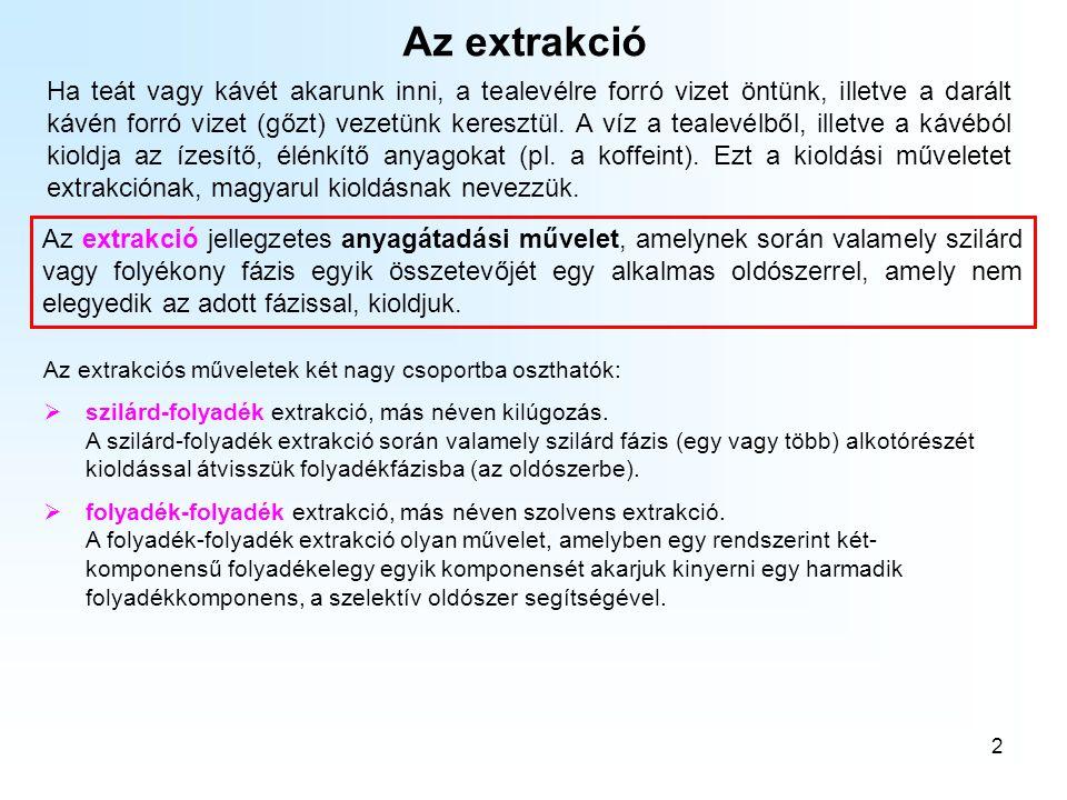 Az extrakció