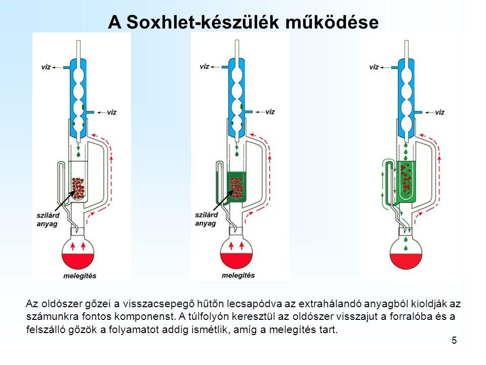 A Soxhlet-készülék működése