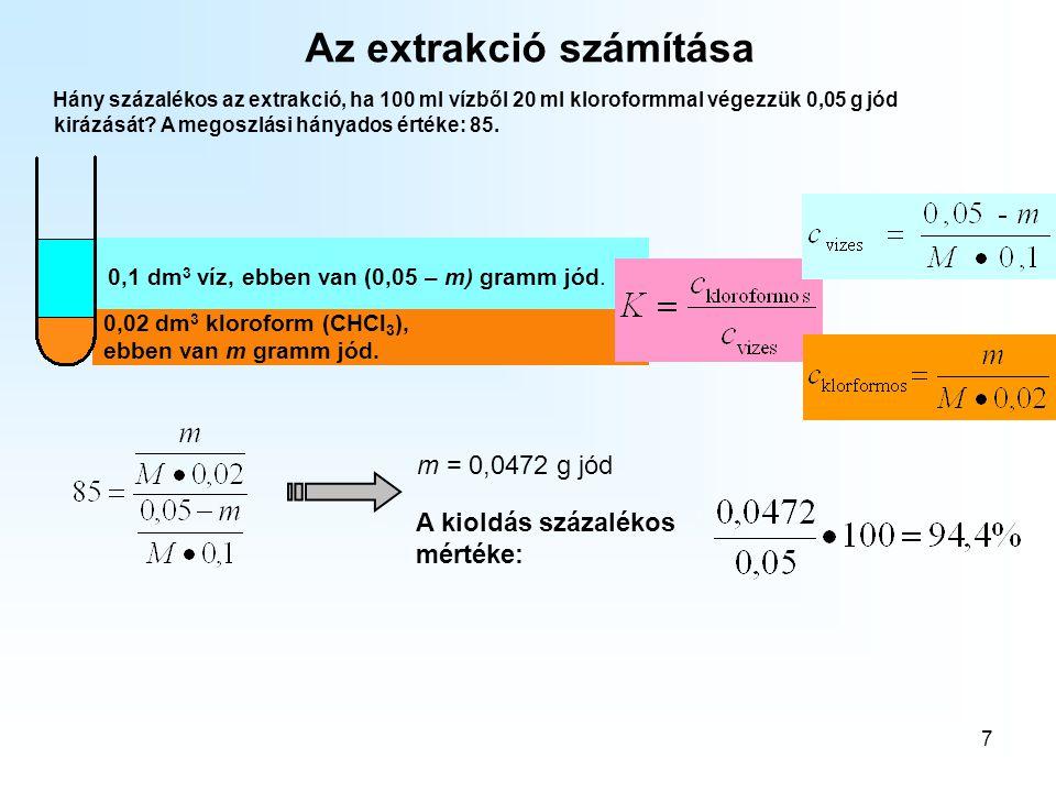 Az extrakció számítása