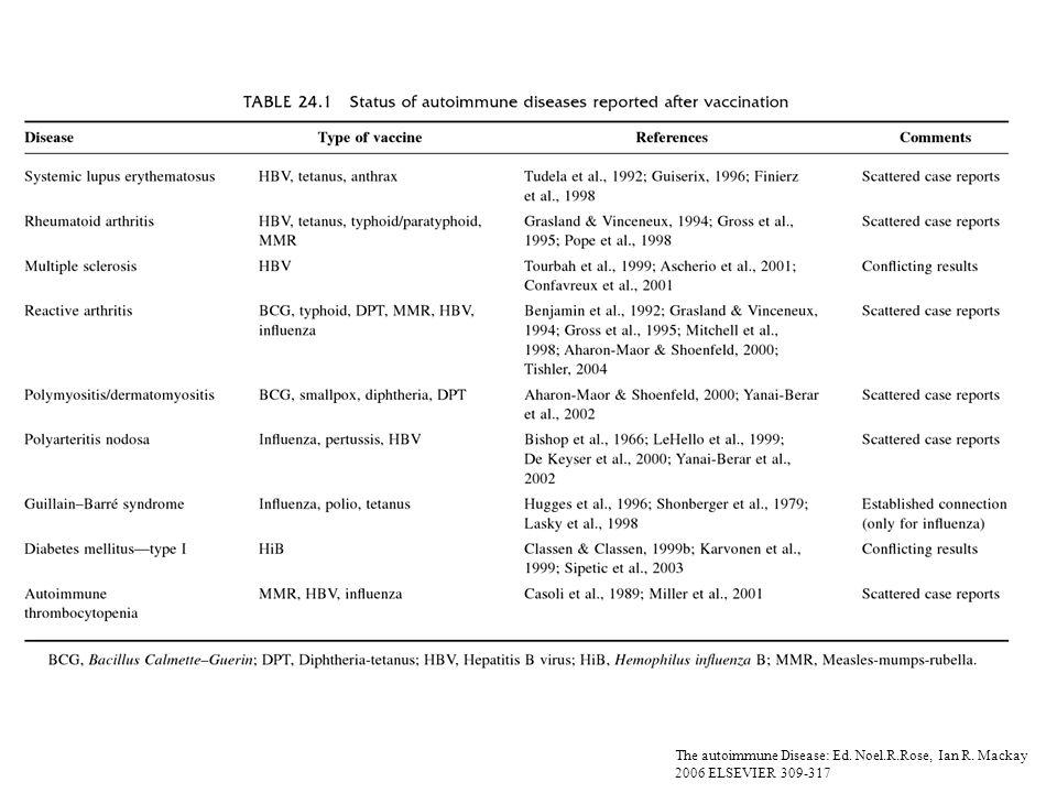 The autoimmune Disease: Ed. Noel.R.Rose, Ian R. Mackay