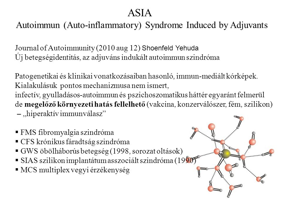 Autoimmun (Auto-inflammatory) Syndrome Induced by Adjuvants