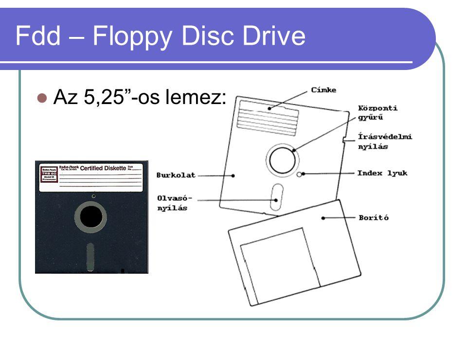 Fdd – Floppy Disc Drive Az 5,25 -os lemez: