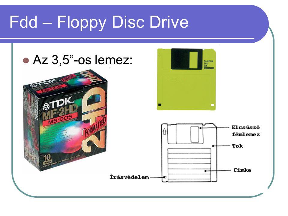 Fdd – Floppy Disc Drive Az 3,5 -os lemez: