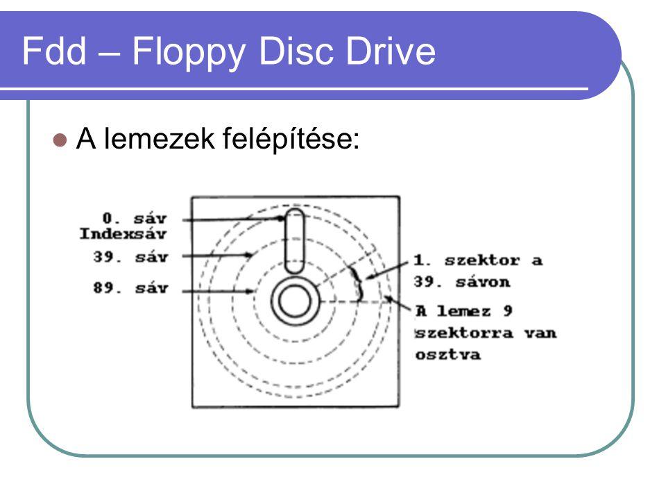 Fdd – Floppy Disc Drive A lemezek felépítése: