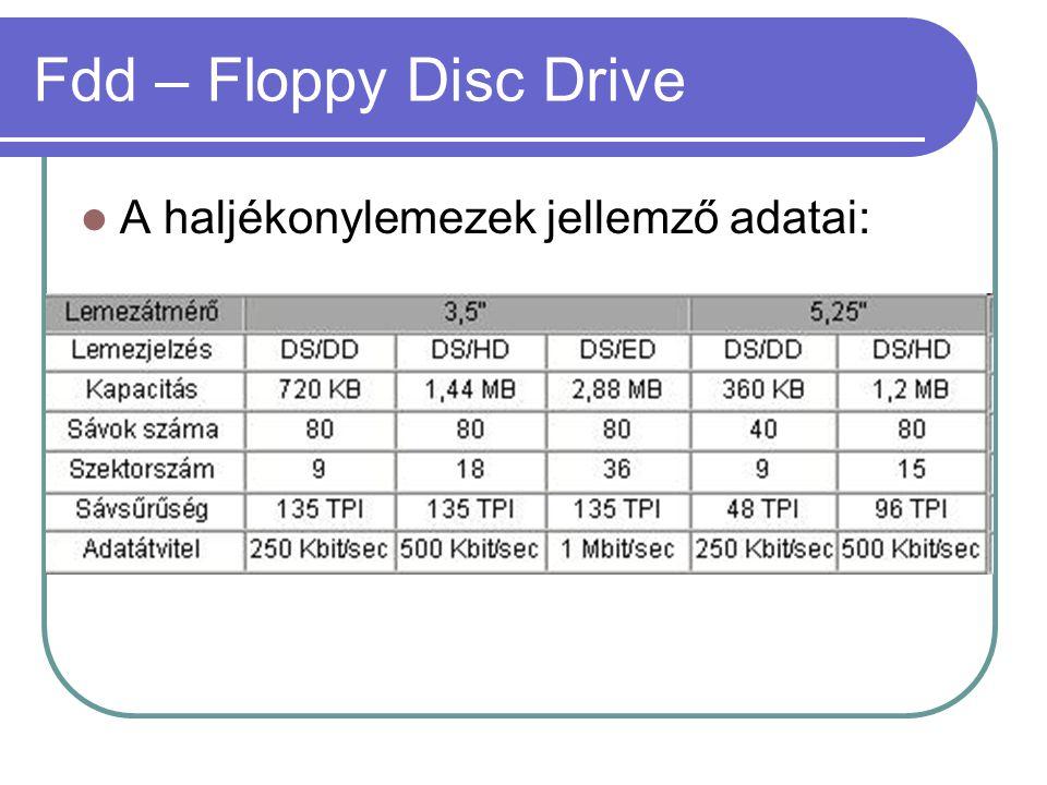 Fdd – Floppy Disc Drive A haljékonylemezek jellemző adatai:
