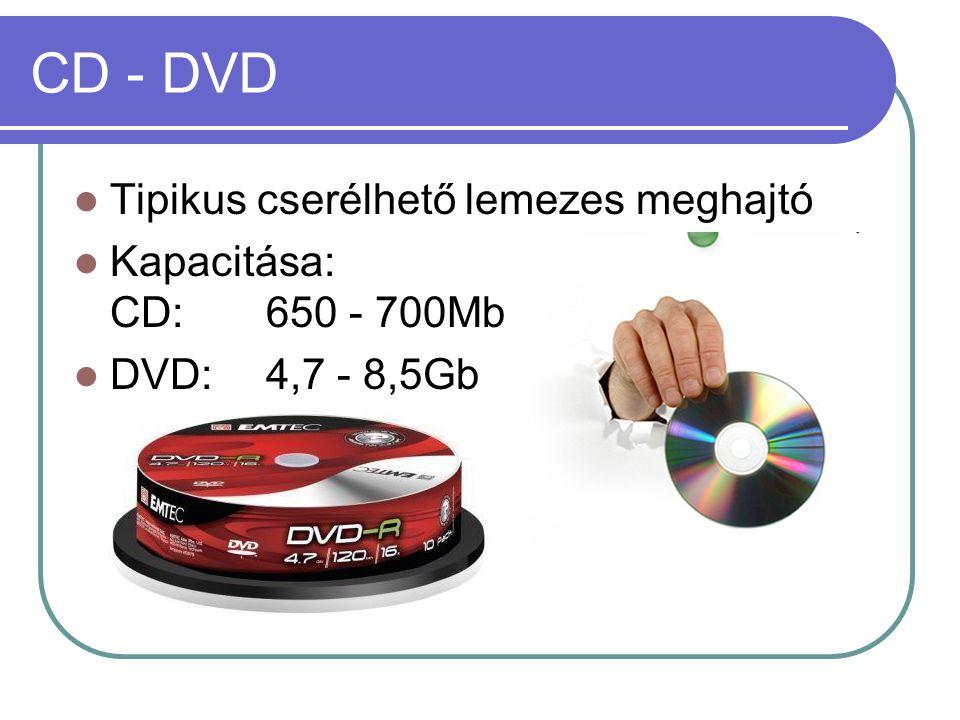 CD - DVD Tipikus cserélhető lemezes meghajtó
