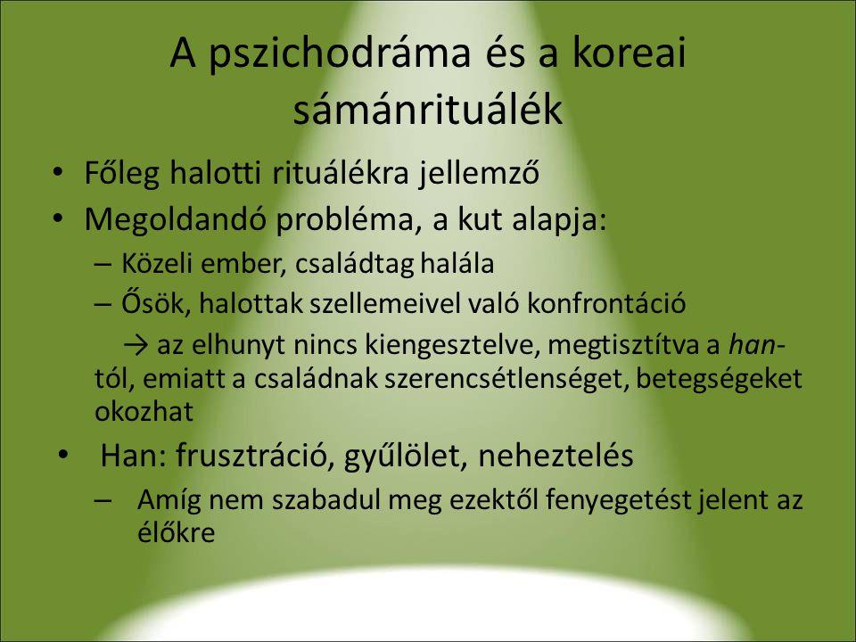 A pszichodráma és a koreai sámánrituálék