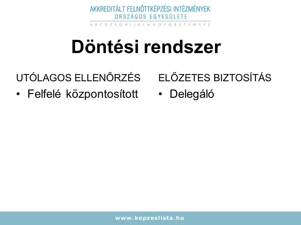 Döntési rendszer Felfelé központosított Delegáló UTÓLAGOS ELLENŐRZÉS