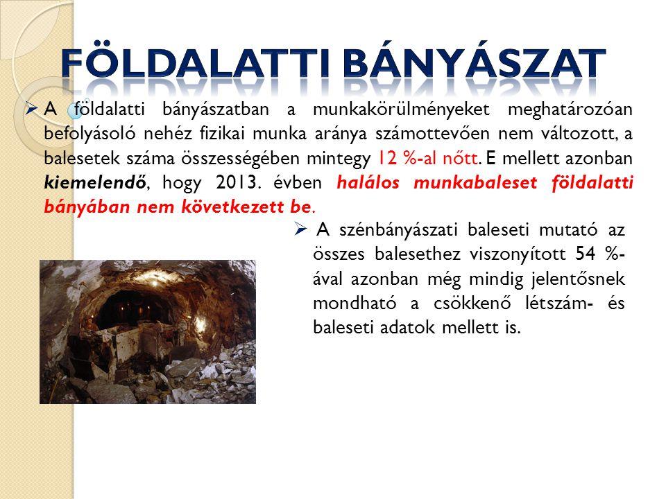 Földalatti bányászat