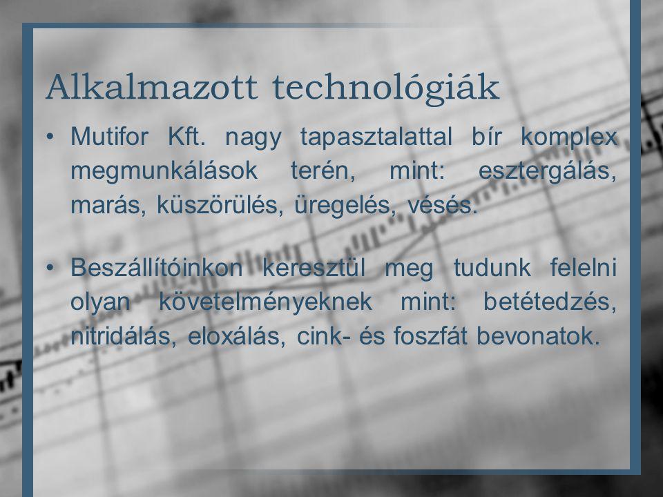 Alkalmazott technológiák