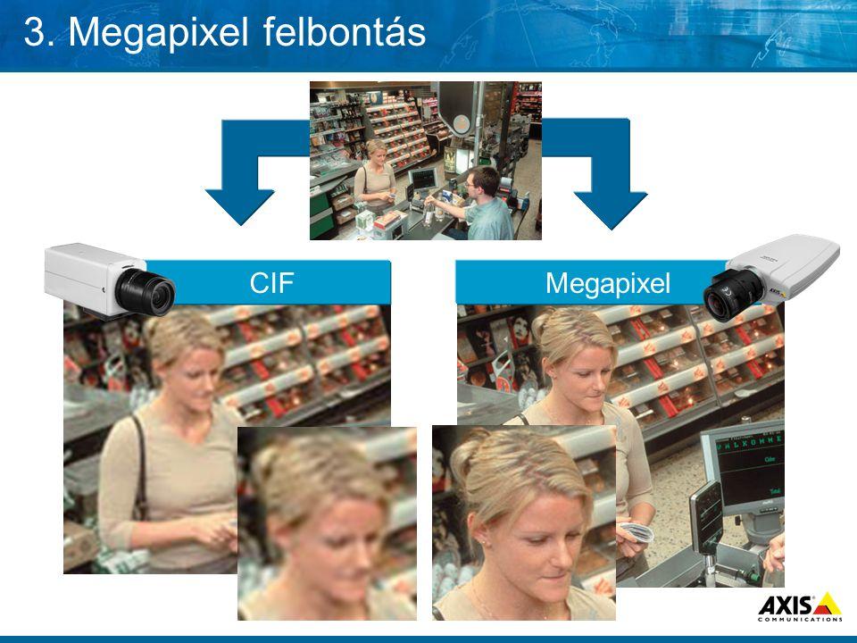 3. Megapixel felbontás CIF Megapixel