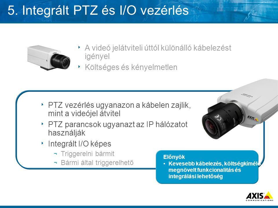 5. Integrált PTZ és I/O vezérlés