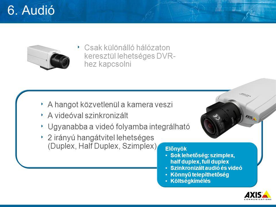 6. Audió Csak különálló hálózaton keresztül lehetséges DVR-hez kapcsolni. A hangot közvetlenül a kamera veszi.