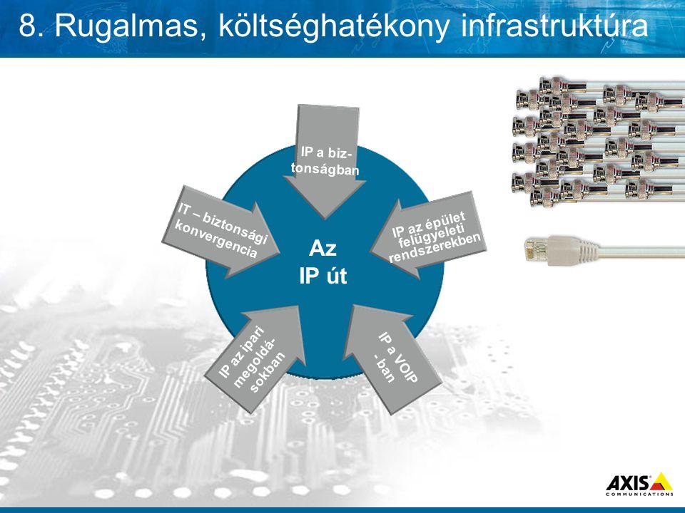8. Rugalmas, költséghatékony infrastruktúra