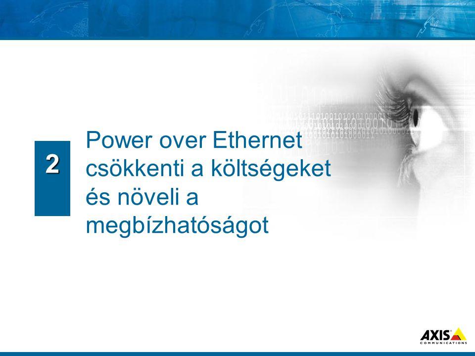 Power over Ethernet csökkenti a költségeket és növeli a megbízhatóságot