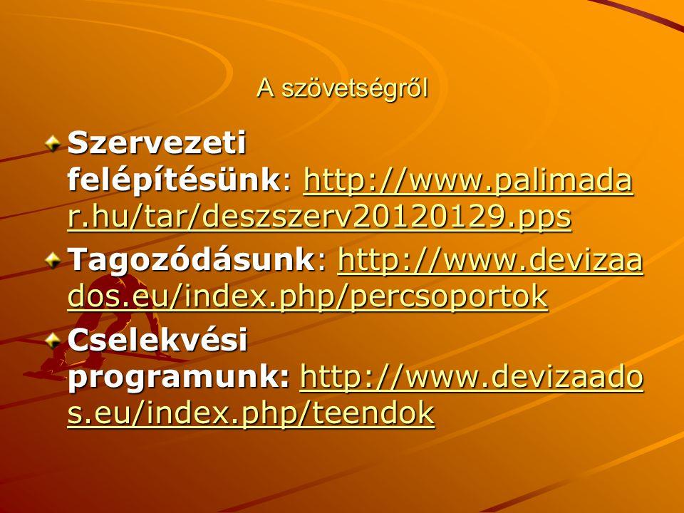 Tagozódásunk: http://www.devizaados.eu/index.php/percsoportok
