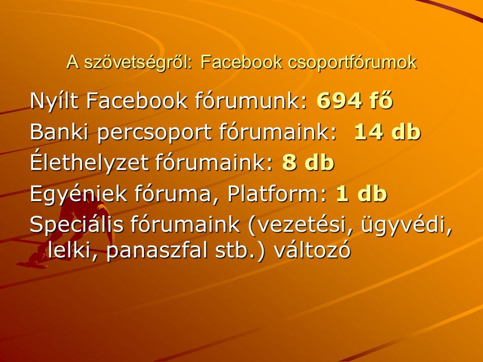 A szövetségről: Facebook csoportfórumok