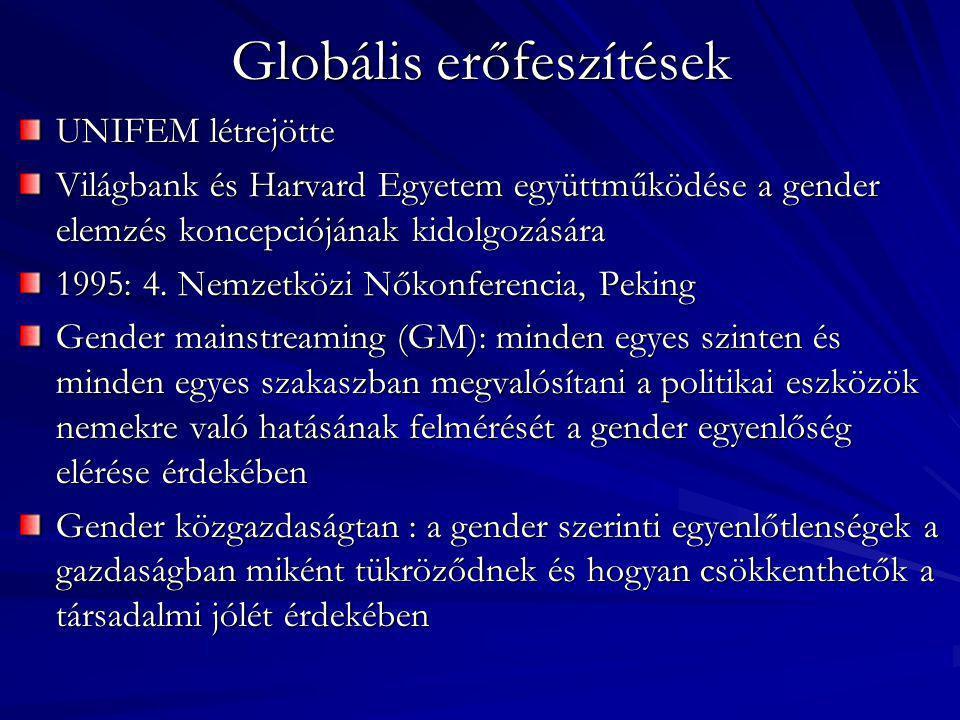 Globális erőfeszítések