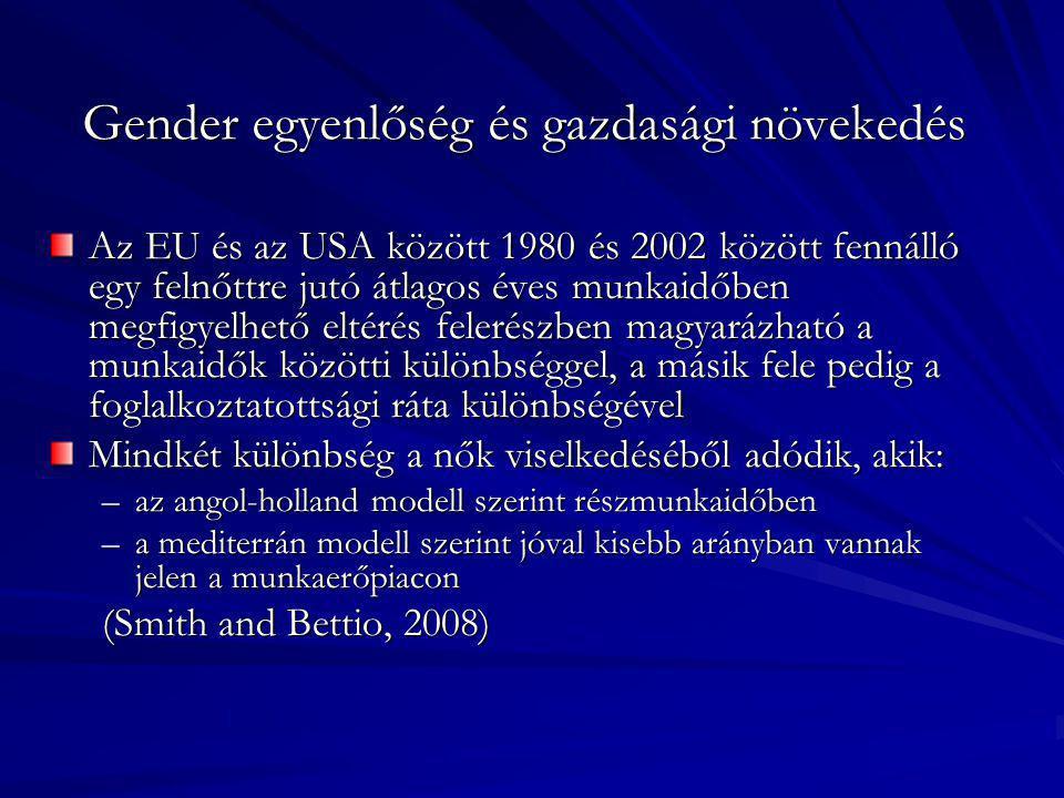 Gender egyenlőség és gazdasági növekedés