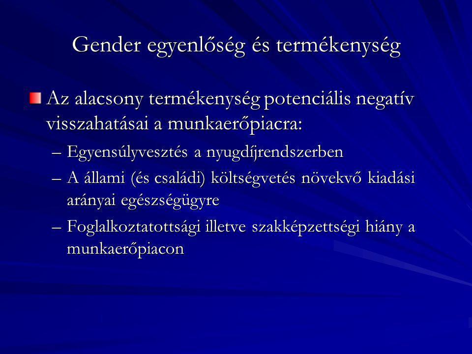 Gender egyenlőség és termékenység