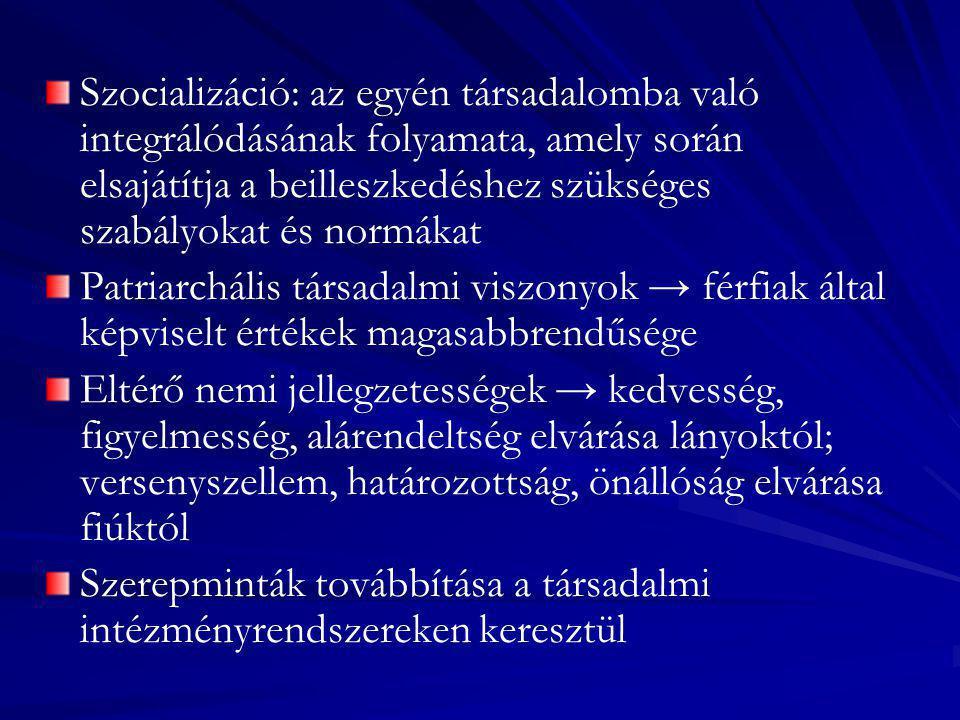 Szocializáció: az egyén társadalomba való integrálódásának folyamata, amely során elsajátítja a beilleszkedéshez szükséges szabályokat és normákat