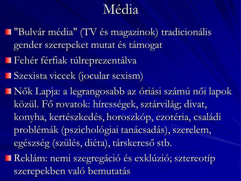 Média Bulvár média (TV és magazinok) tradicionális gender szerepeket mutat és támogat. Fehér férfiak túlreprezentálva.