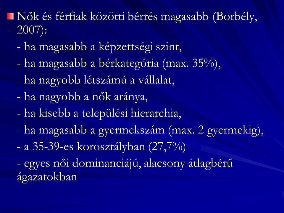 Nők és férfiak közötti bérrés magasabb (Borbély, 2007):