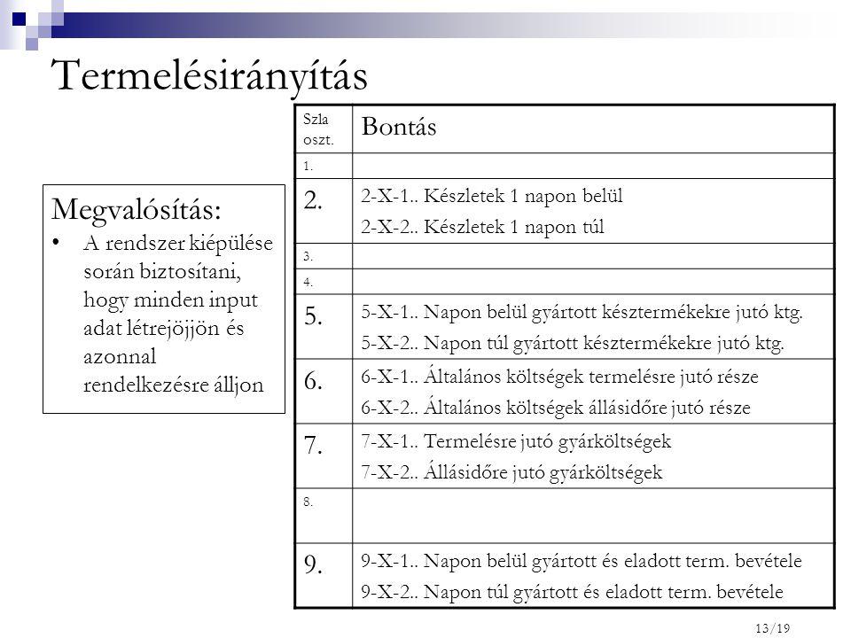 Termelésirányítás Megvalósítás: Bontás 2. 5. 6. 7. 9.
