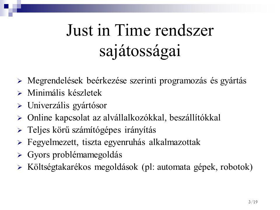 Just in Time rendszer sajátosságai