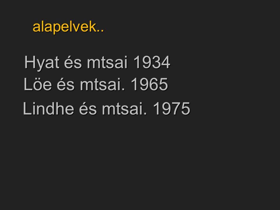 Hyat és mtsai 1934 Löe és mtsai. 1965 Lindhe és mtsai. 1975