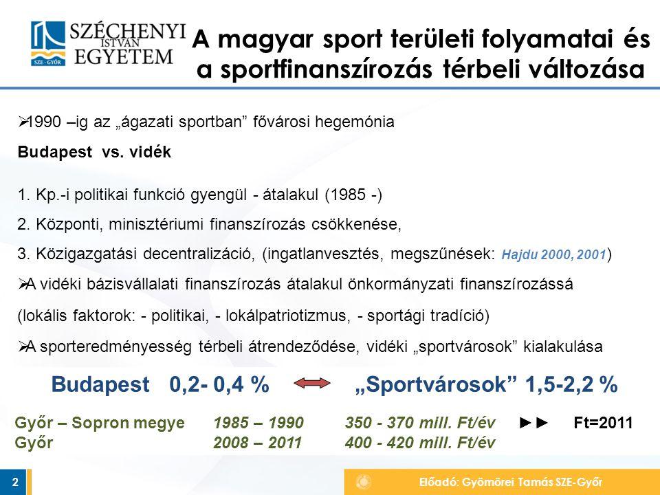 """Budapest 0,2- 0,4 % """"Sportvárosok 1,5-2,2 %"""