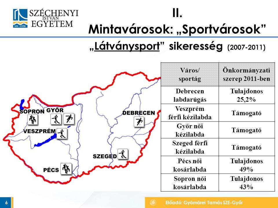 """II. Mintavárosok: """"Sportvárosok """"Látványsport sikeresség (2007-2011)"""