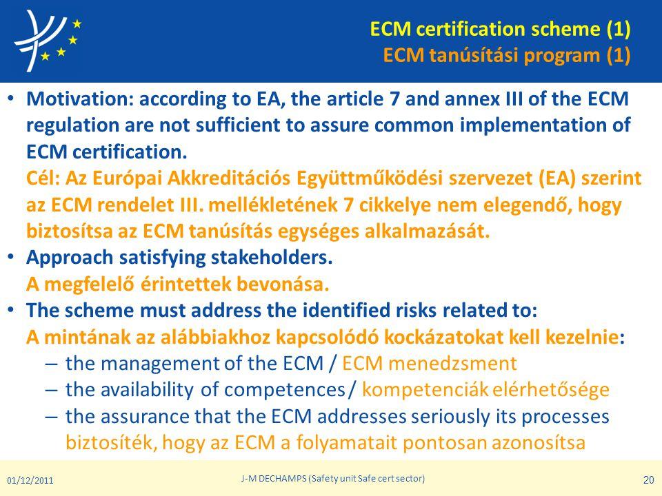 ECM certification scheme (1) ECM tanúsítási program (1)