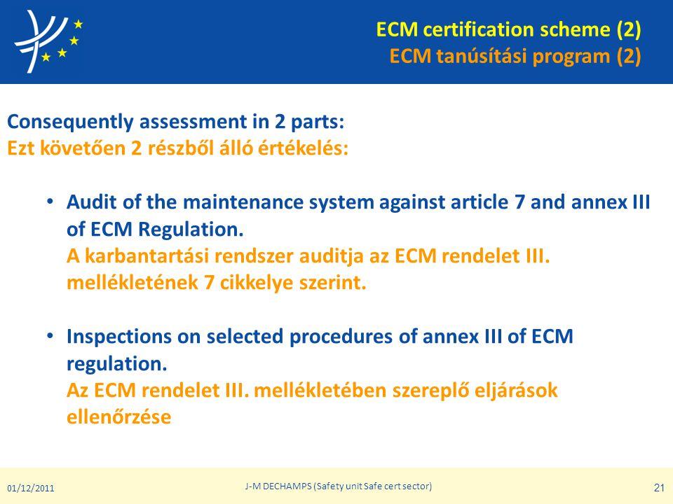 ECM certification scheme (2) ECM tanúsítási program (2)