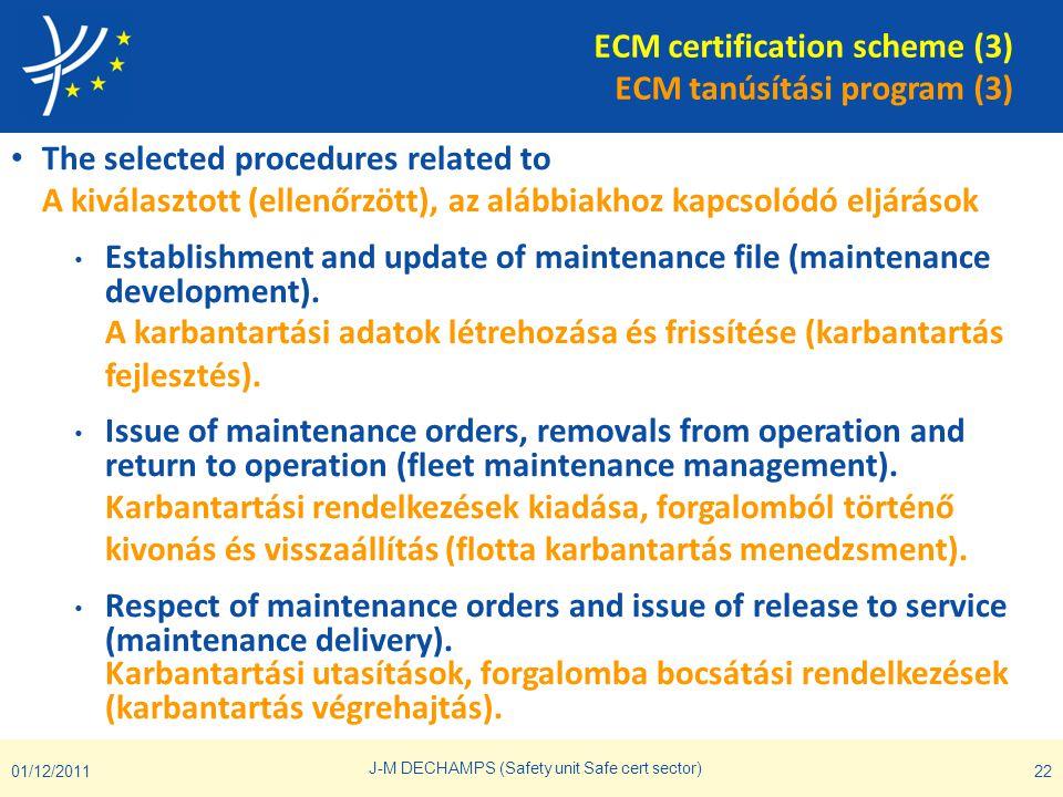 ECM certification scheme (3) ECM tanúsítási program (3)