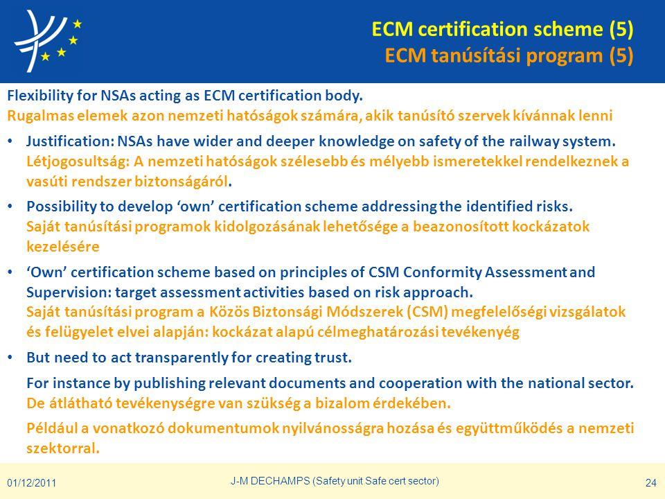 ECM certification scheme (5) ECM tanúsítási program (5)