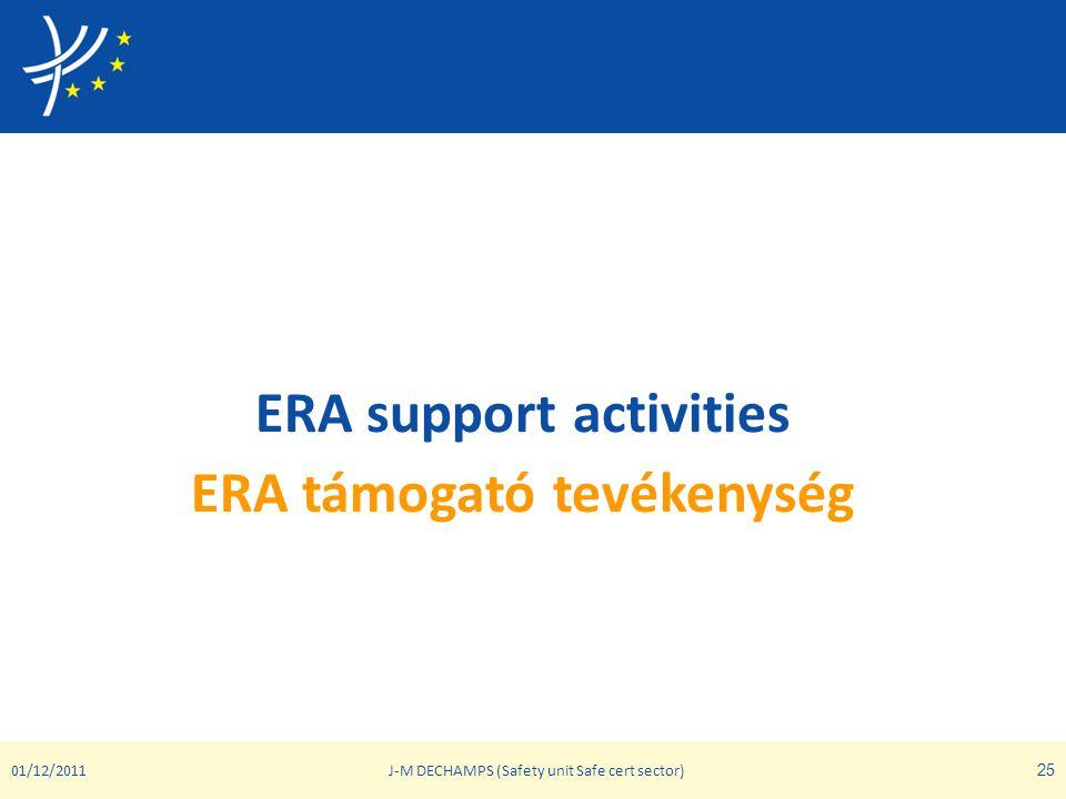 ERA support activities ERA támogató tevékenység