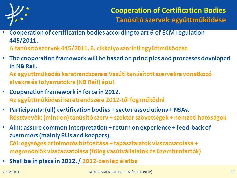 Cooperation of Certification Bodies Tanúsító szervek együttműködése