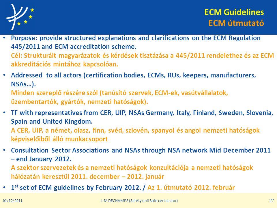 ECM Guidelines ECM útmutató