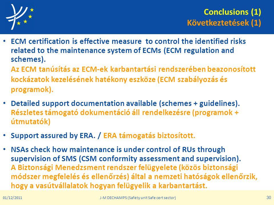 Conclusions (1) Következtetések (1)