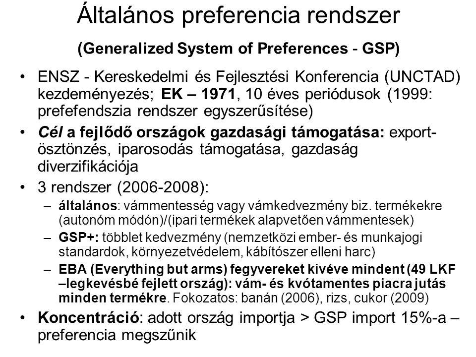 Általános preferencia rendszer (Generalized System of Preferences - GSP)