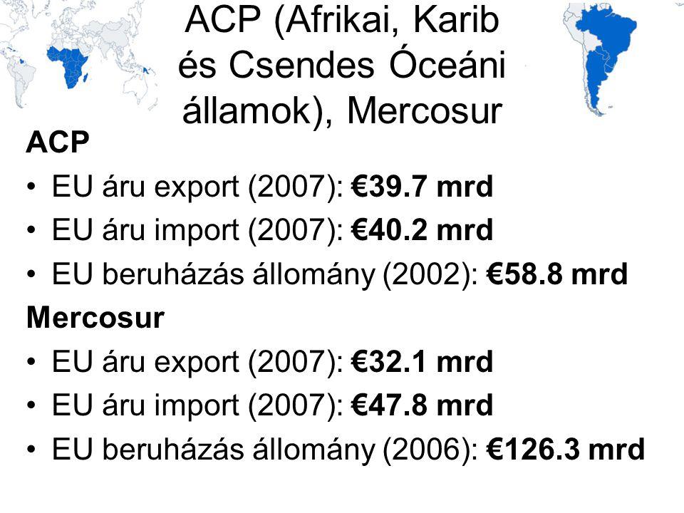 ACP (Afrikai, Karib és Csendes Óceáni államok), Mercosur