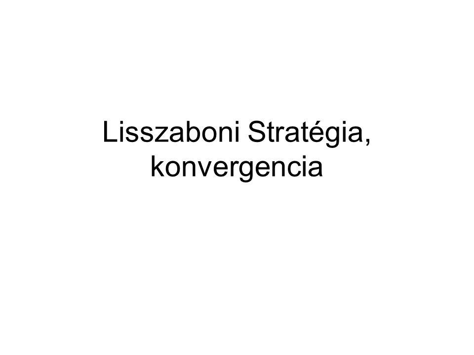 Lisszaboni Stratégia, konvergencia