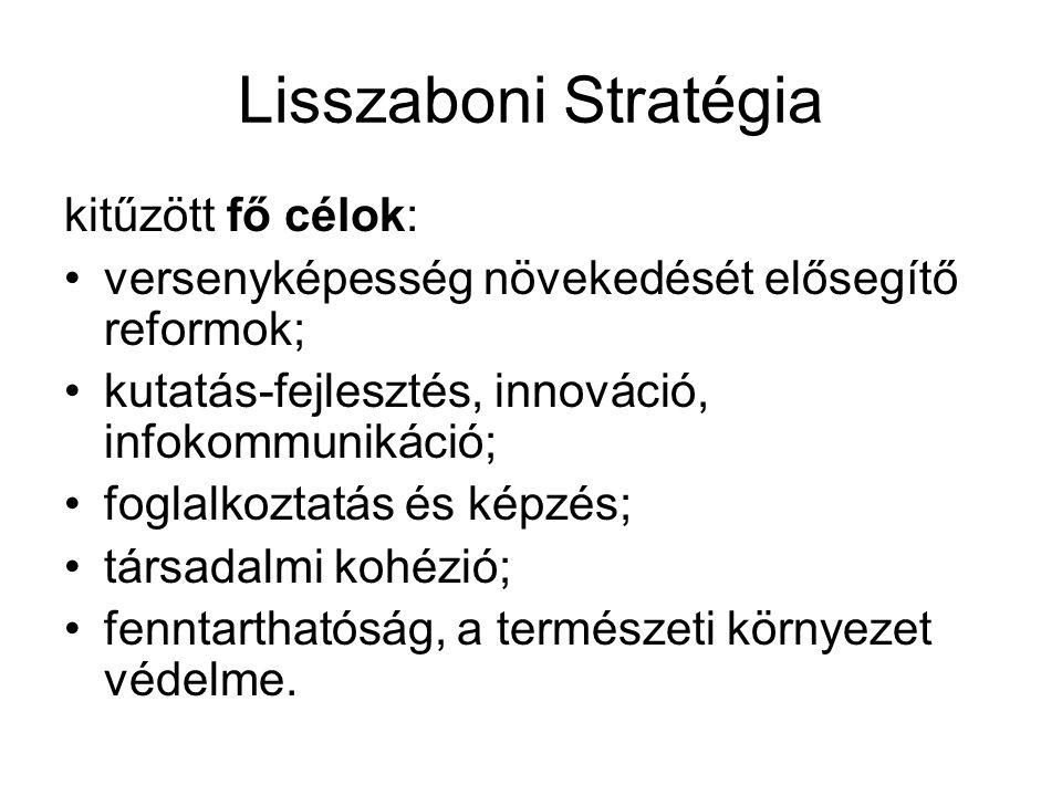 Lisszaboni Stratégia kitűzött fő célok: