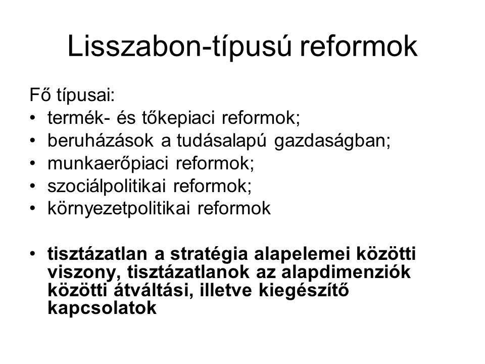 Lisszabon-típusú reformok