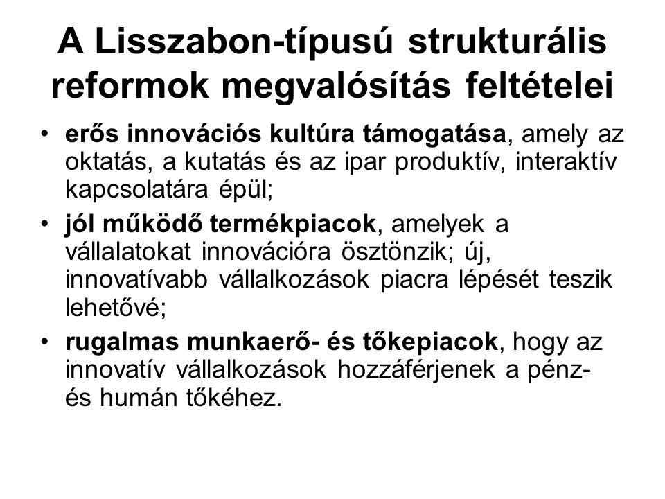 A Lisszabon-típusú strukturális reformok megvalósítás feltételei