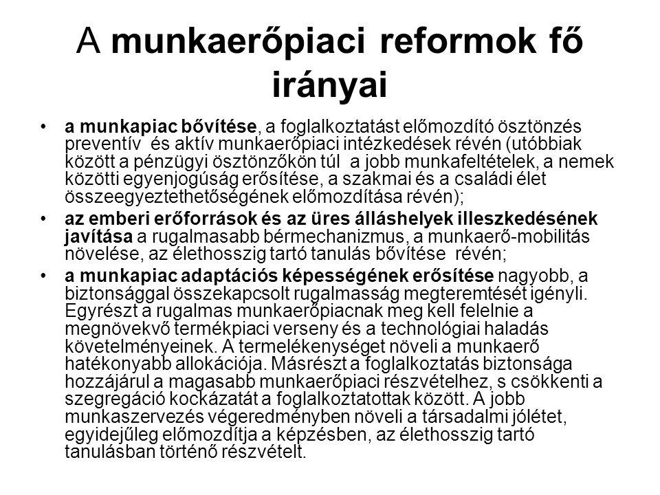 A munkaerőpiaci reformok fő irányai