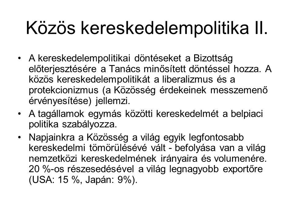 Közös kereskedelempolitika II.