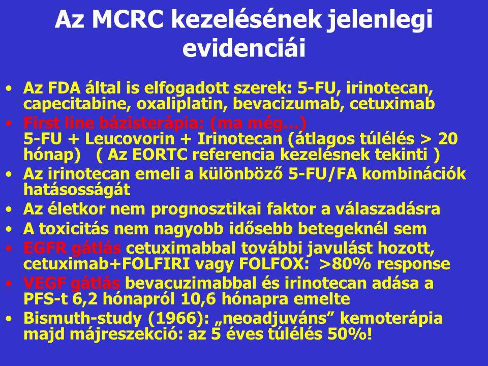 Az MCRC kezelésének jelenlegi evidenciái